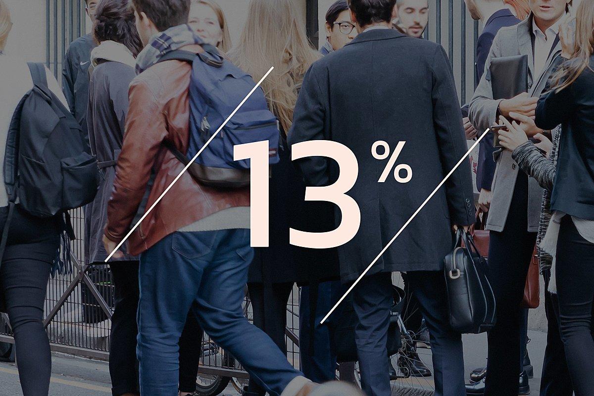 13% des jeunes sont exclus de la formation et de l'emploi