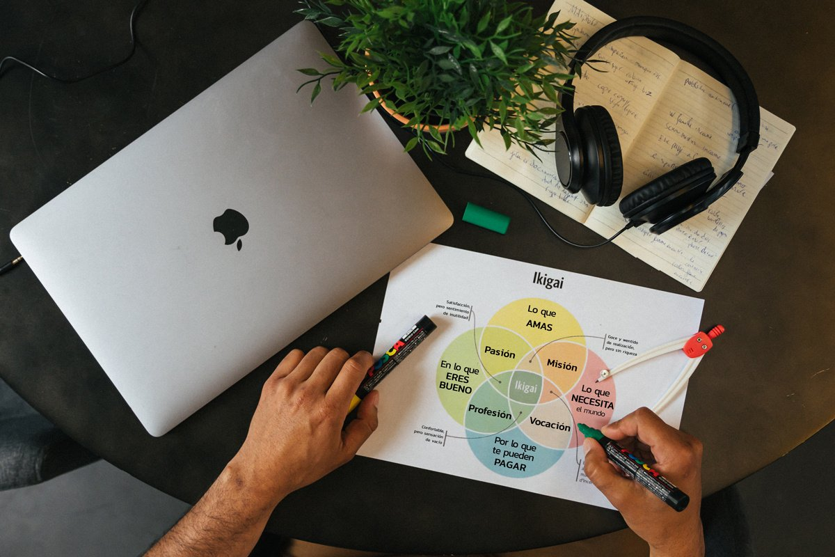 Cómo encontrar el trabajo de tus sueños con el método 'Ikigai'