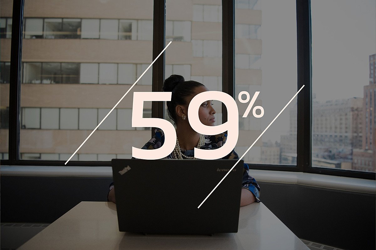 59% of women believe that menopause negatively impacts their work