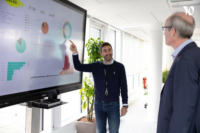Colas Digital Solutions
