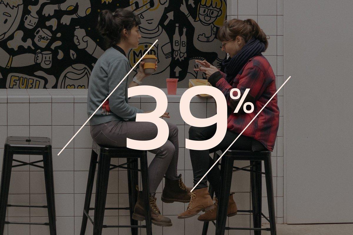 39% des français prennent au moins 30 minutes pour déjeuner