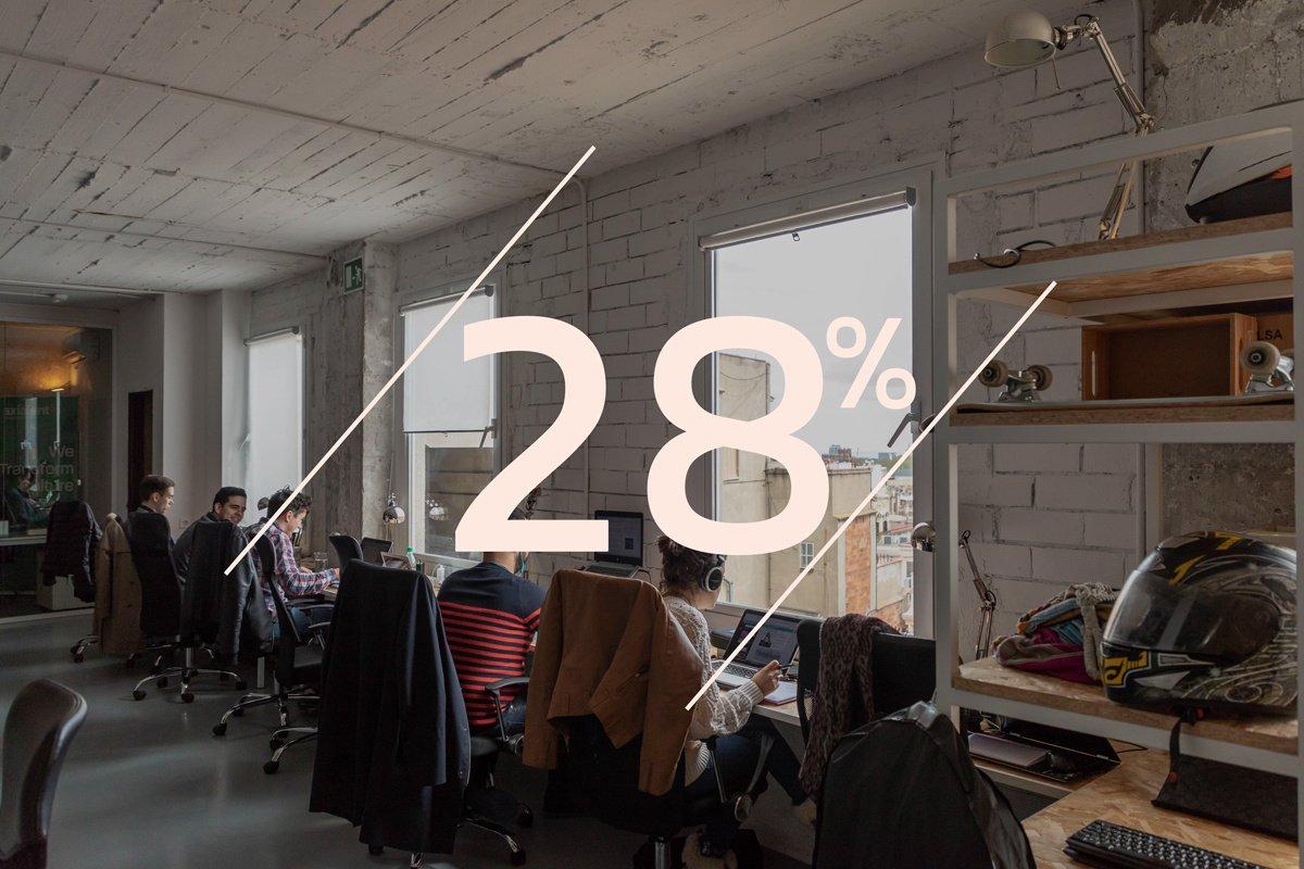 Plus d'un Français sur quatre envisage l'entrepreneuriat