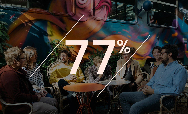 77% des étudiants pensent trouver un emploi qui leur plaira
