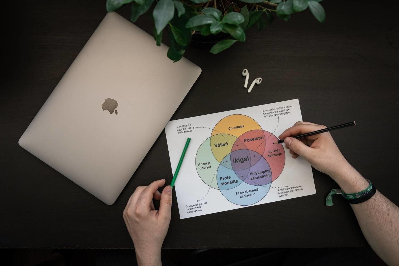 Jak najít svou vysněnou práci díky ikigai?