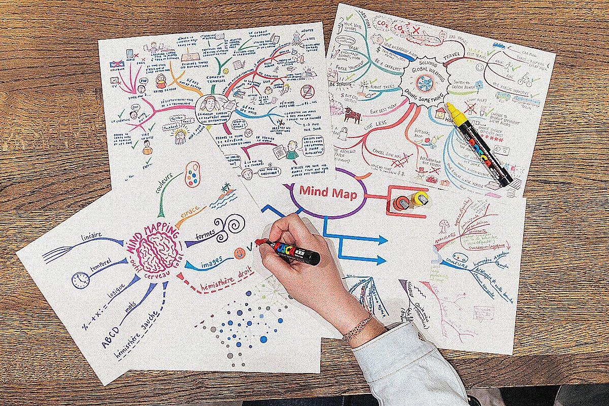 Myšlienkové mapy: naučte sa organizovať svoje nápady kreatívne