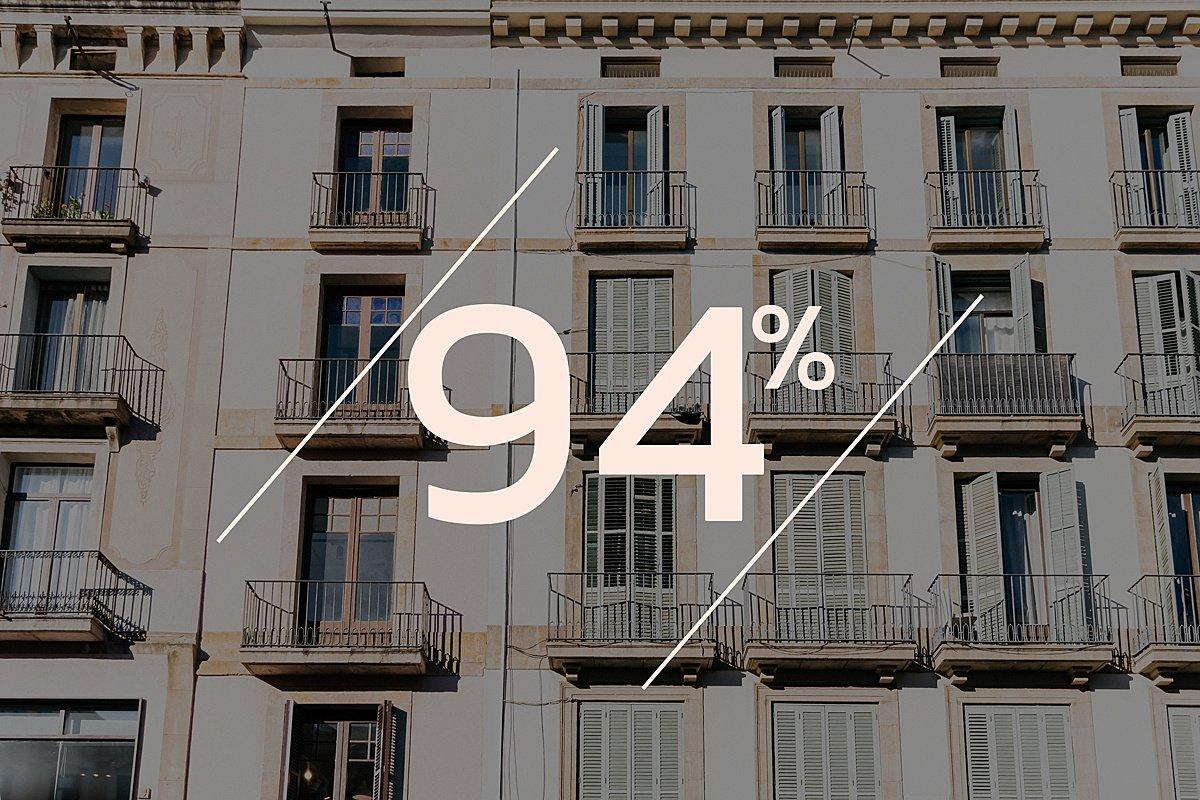 Jóvenes en España: 94% del sueldo para vivir solos de alquiler