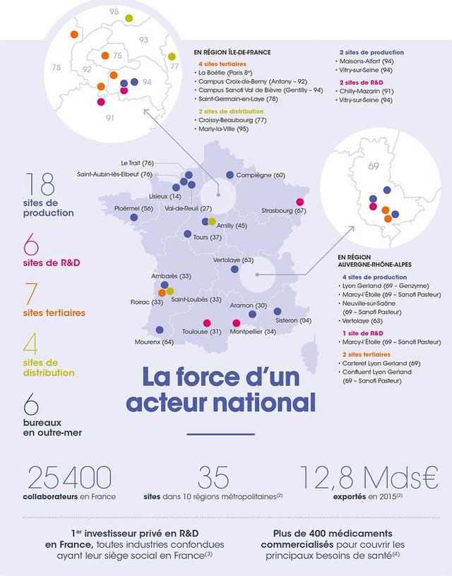 Découvrez leurs sites en France - Sanofi