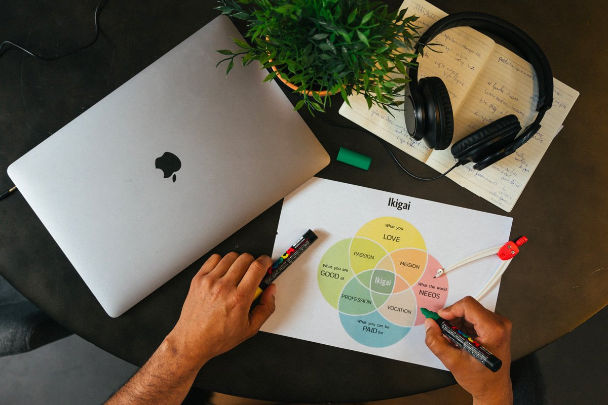 How to find your ideal job using the ikigai method