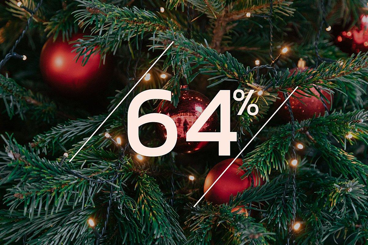 Noël en entreprise : 64% des Français n'aiment pas le fêter