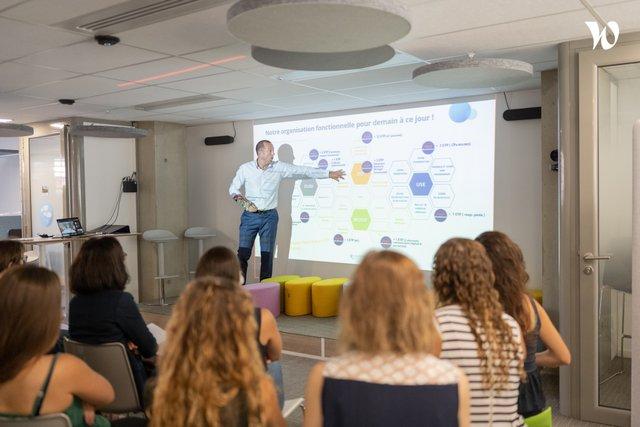Groupement e-santé Occitanie